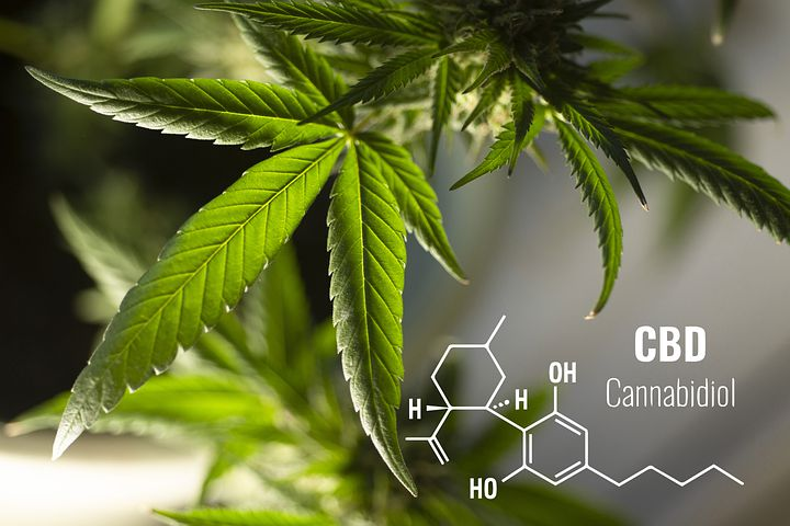 Medical Marijuana & The Chemical Structure of CBD